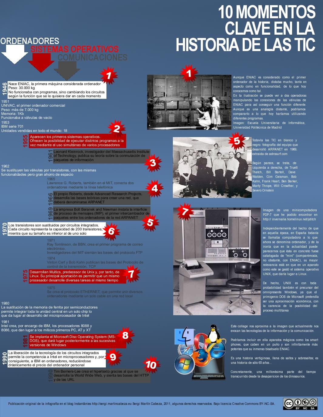 10 momentos clave en la historia de las TIC